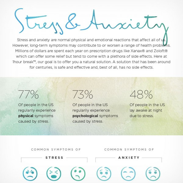 stress-infographic