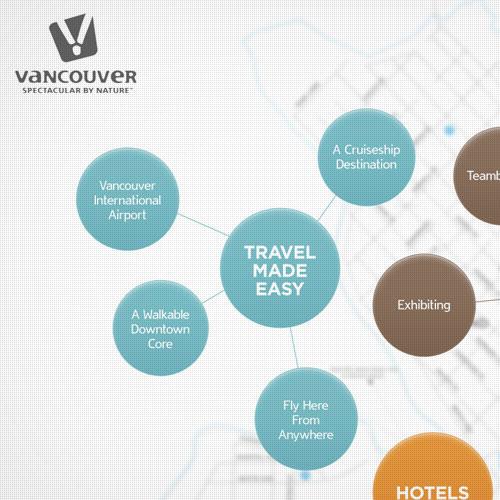 tourism-vancouver-thumb